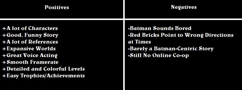 Review Lego Batman 3 Beyond Gotham The Green Lantern Corps